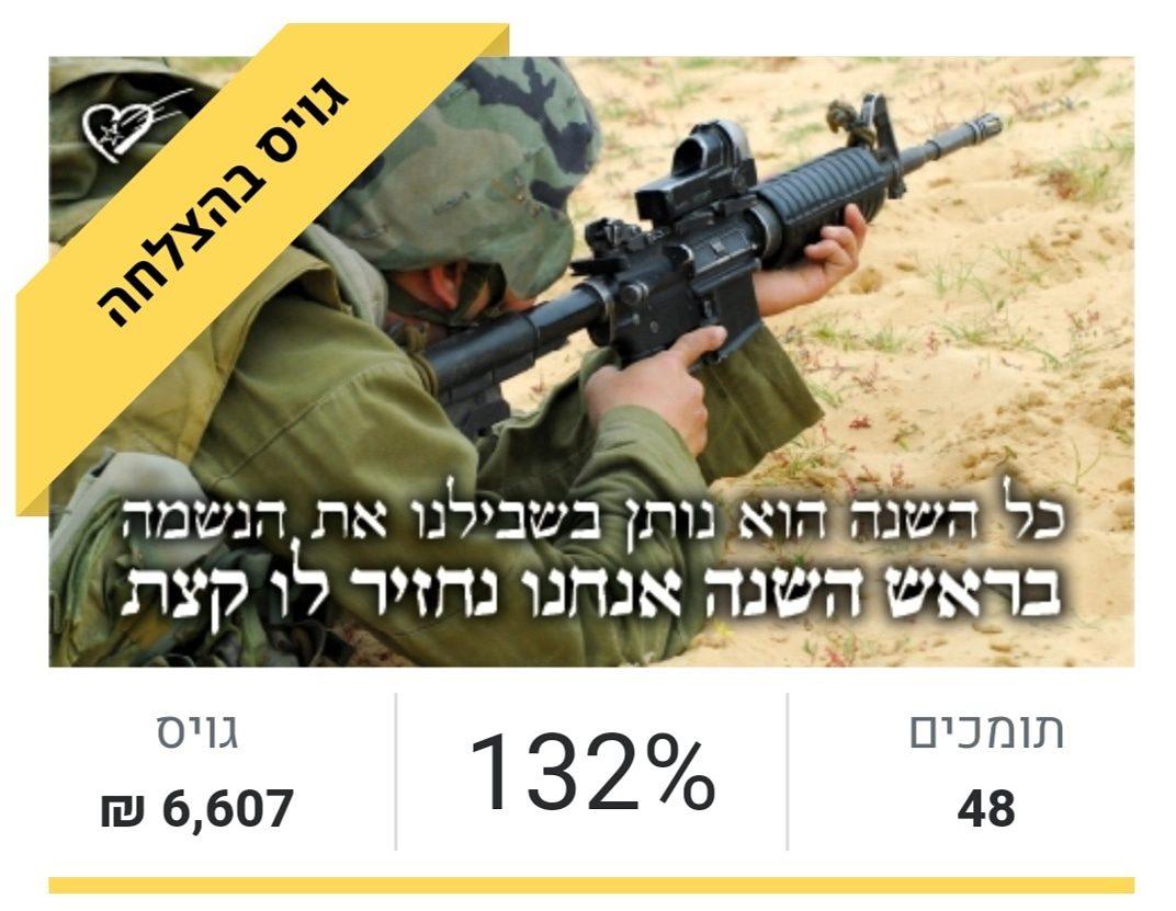 הסתיים בהצלחה מסחררת קמפיין שנה טובה למען חיילים בודדים!